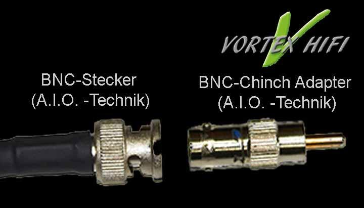 Aufbau-BNC-Steckersytem, Quelle: Vortex HiFi