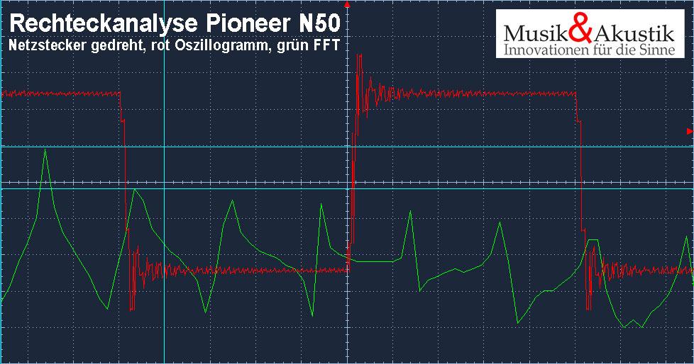 Messung-Pioneer-N50-gedrehter-Netzstecker-1000Hz-96kHz