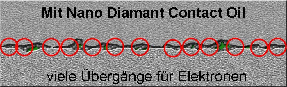 Nano-Öl---mit-nano-Öl