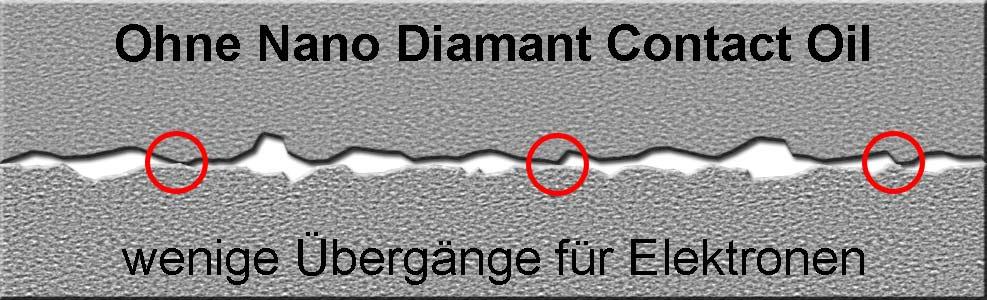 Nano-Öl---ohne-nano-Öl